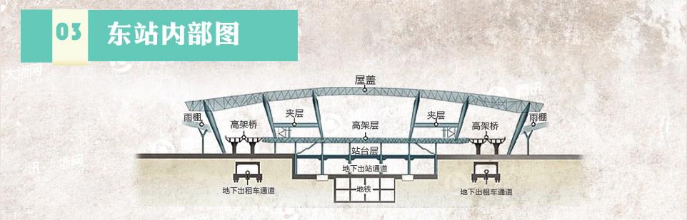 杭州火车东站——亚洲最大铁路枢纽今天启用