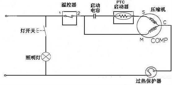 冰箱压缩机不工作 故障原因分析